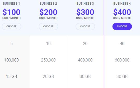 Kinsta business plan prices